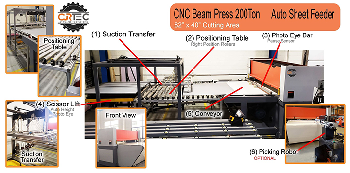 Conveyor Belt Press